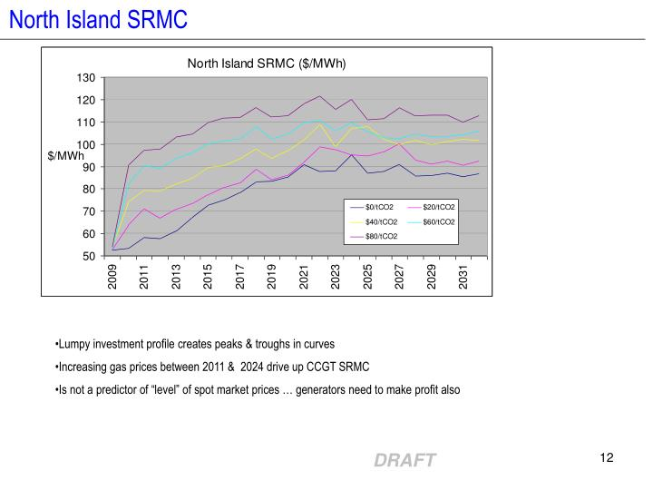 North Island SRMC