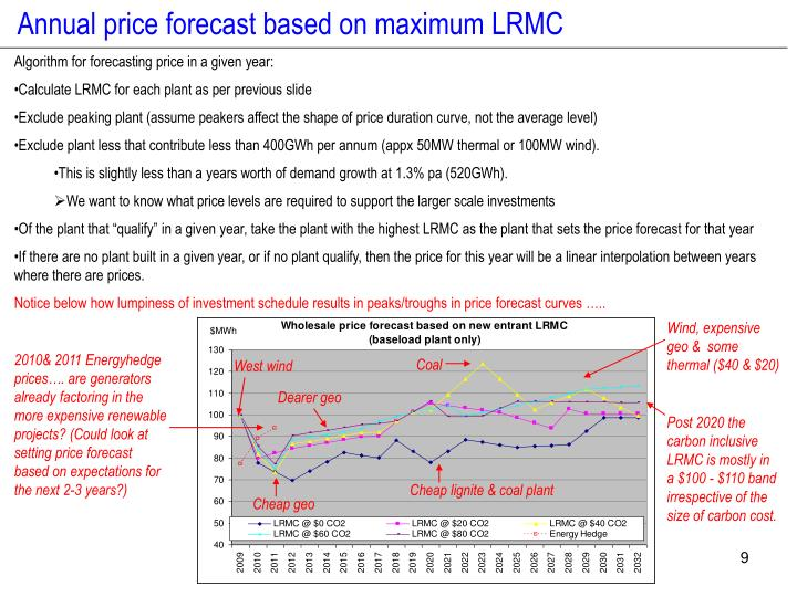 Annual price forecast based on maximum LRMC