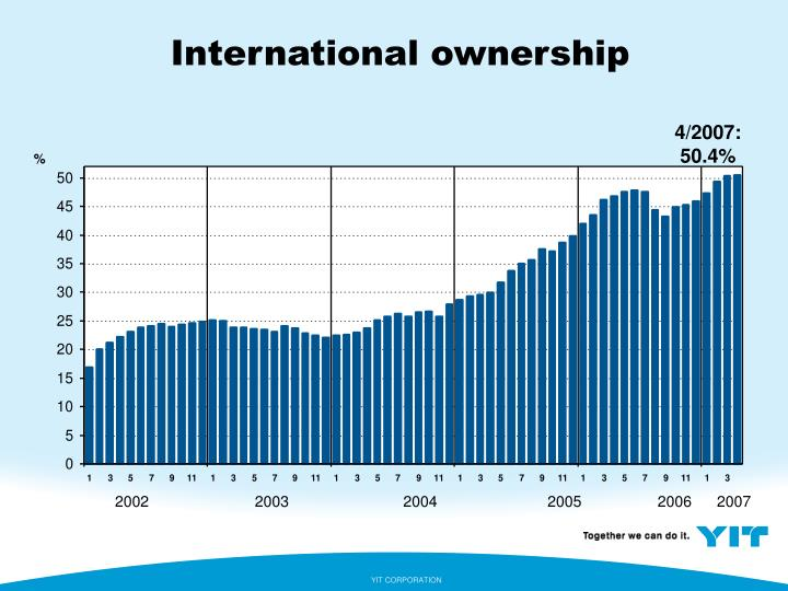 International ownership
