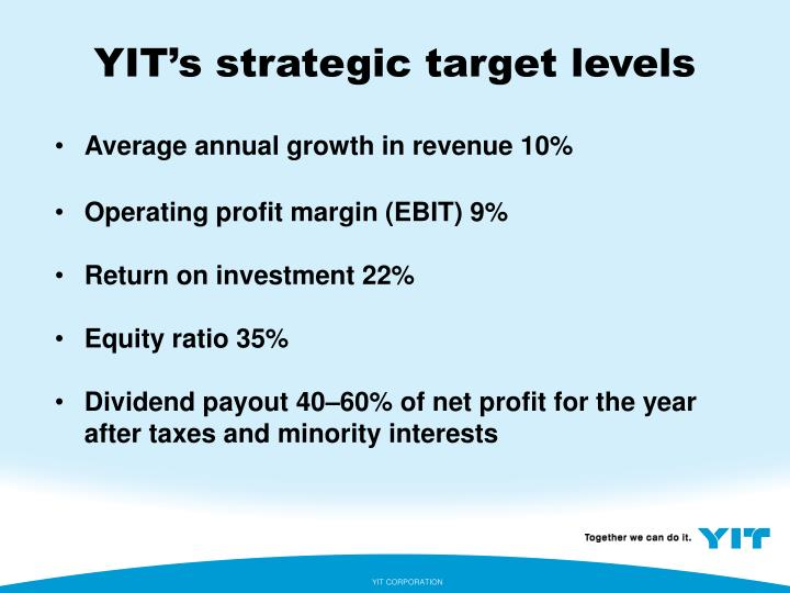 YIT's strategic target levels