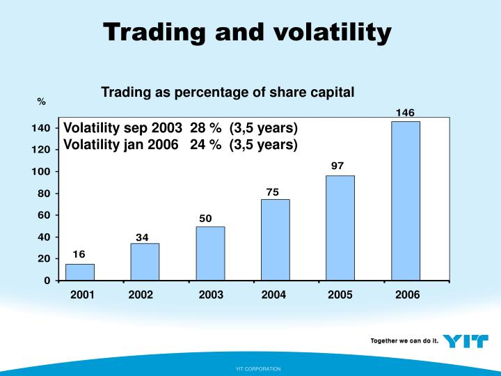 Trading and volatility
