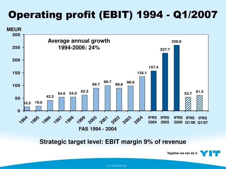 Operating profit (EBIT) 1994 -