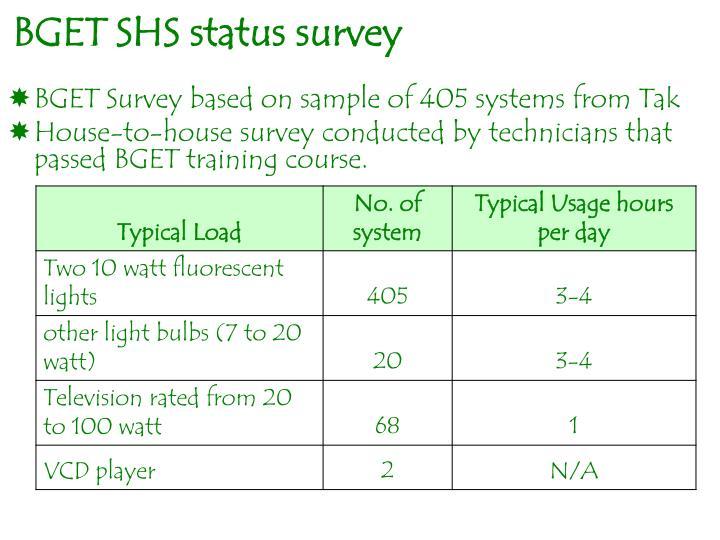 BGET SHS status survey