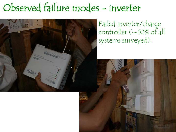 Observed failure modes - inverter