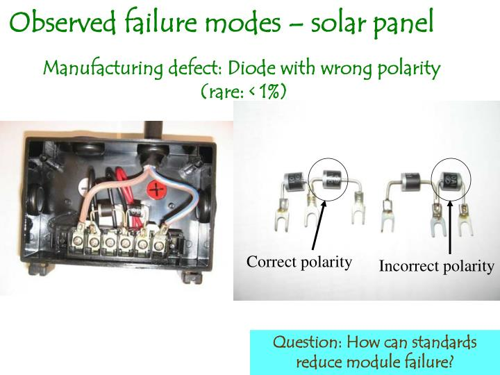 Observed failure modes – solar panel