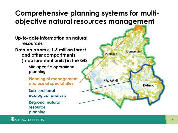 Comprehensive planning systems for multi-objective natural resources management