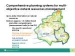 comprehensive planning systems for multi objective natural resources management