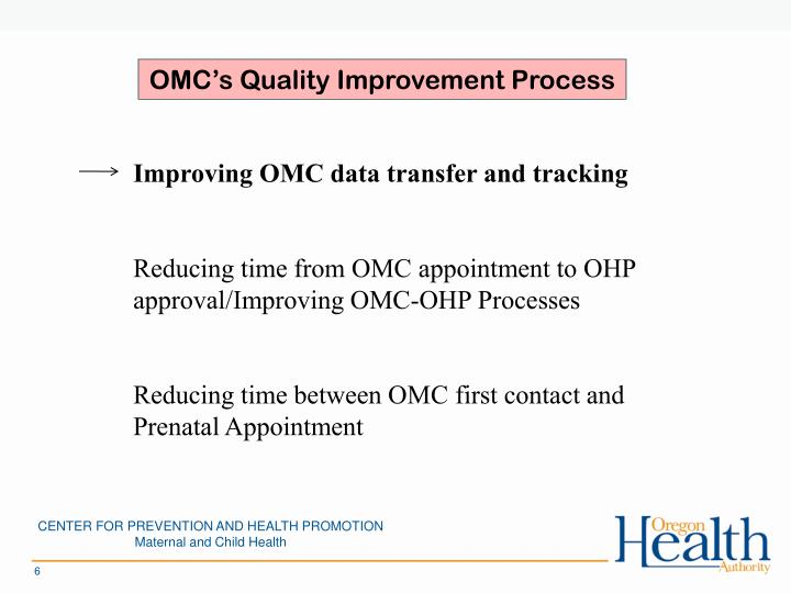 OMC's Quality Improvement Process