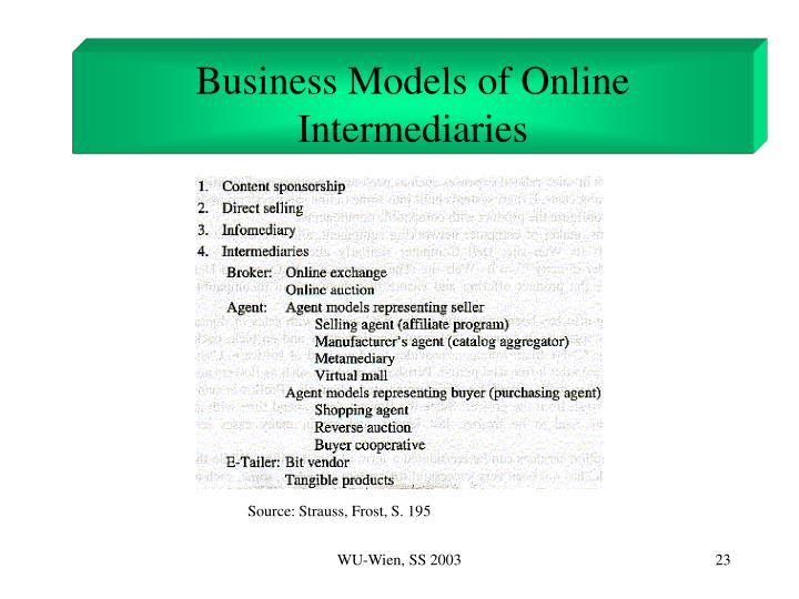 Business Models of Online Intermediaries
