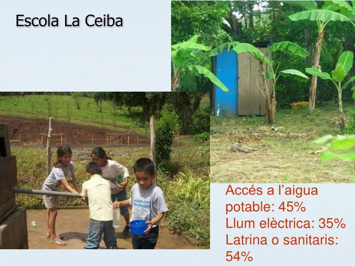Escola La Ceiba