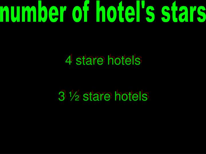 number of hotel's stars