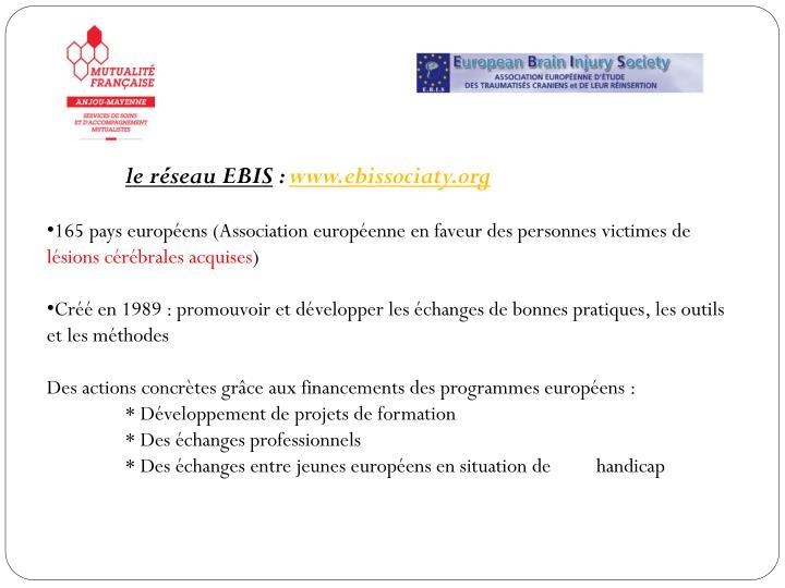 le réseau EBIS