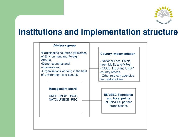 Institutions and implementation structure