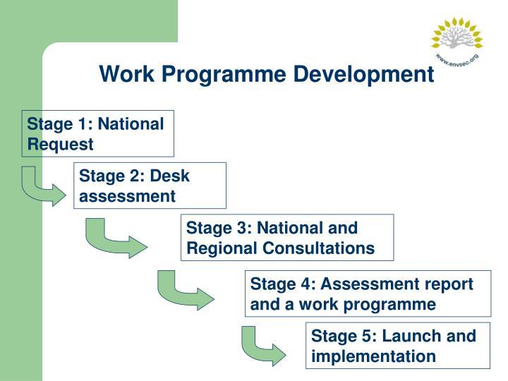 Stage 2: Desk assessment