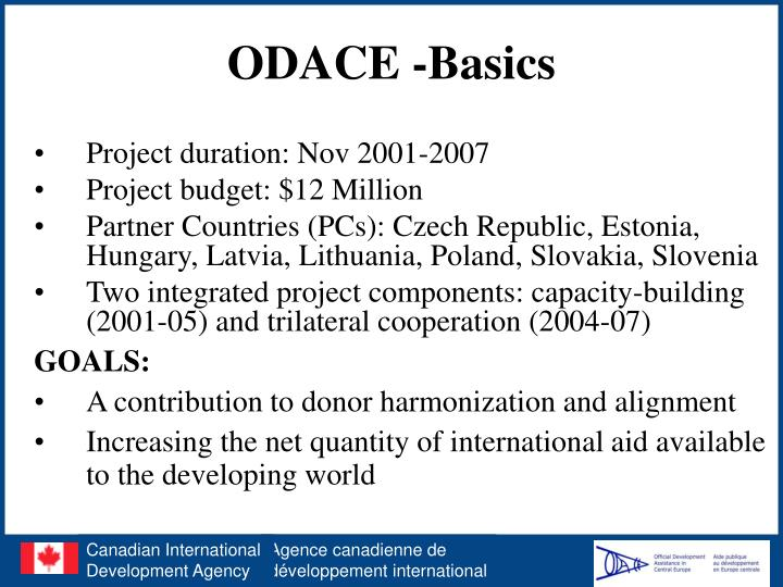 Canadian International Development Agency