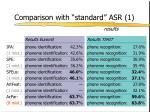 comparison with standard asr 1