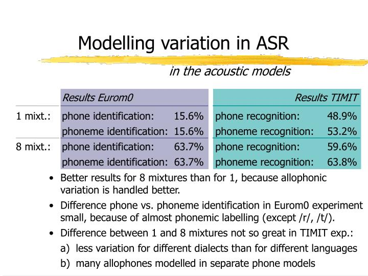 Modelling variation in ASR