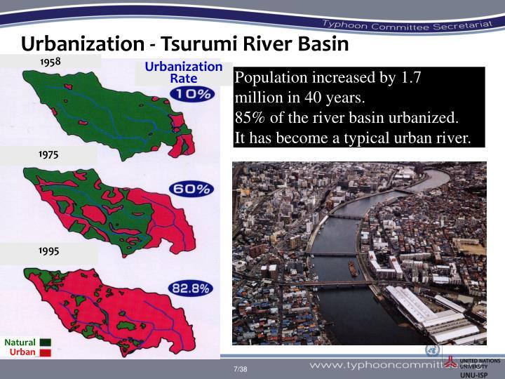 Urbanization - Tsurumi River Basin