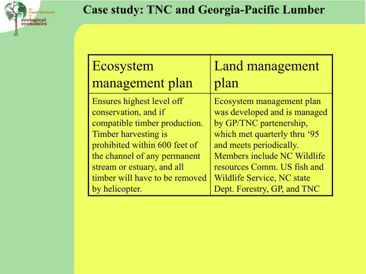 Case study: TNC and Georgia-Pacific Lumber