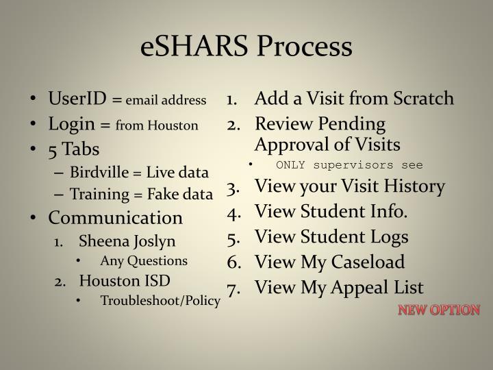 eSHARS Process