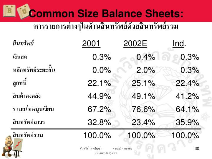 Common Size Balance Sheets: