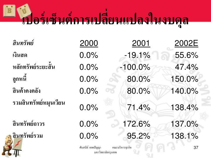 เปอร์เซ็นต์การเปลี่ยนแปลงในงบดุล