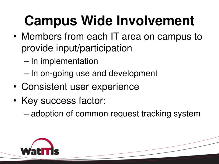 Campus Wide Involvement