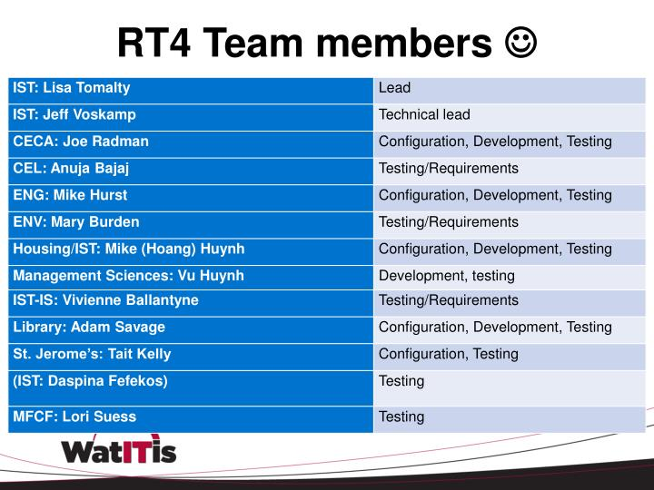 RT4 Team members