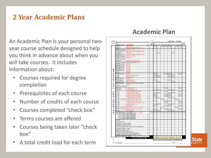 2 year academic plans