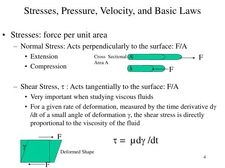 Stresses, Pressure, Velocity, and Basic Laws
