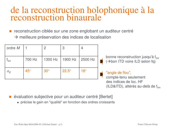 de la reconstruction holophonique à la reconstruction binaurale
