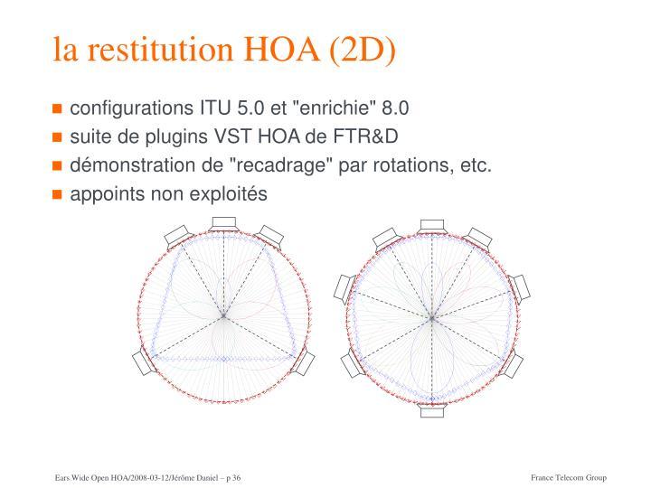 la restitution HOA (2D)