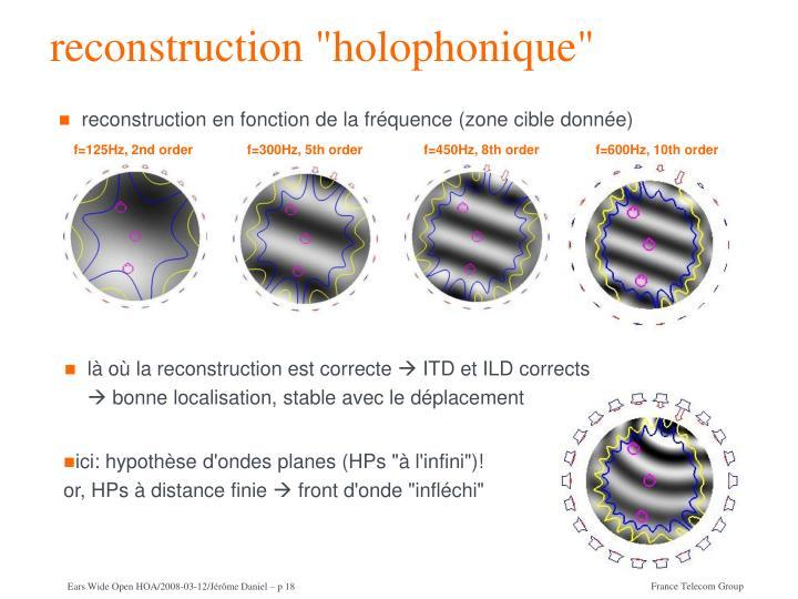 """reconstruction """"holophonique"""""""