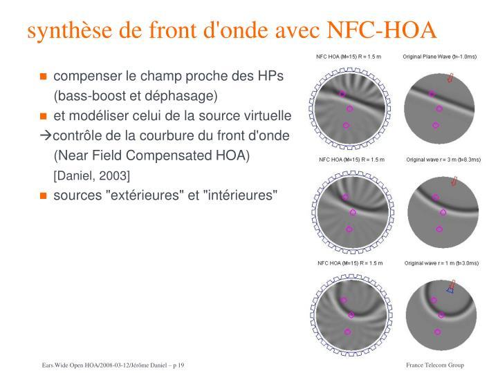 synthèse de front d'onde avec NFC-HOA