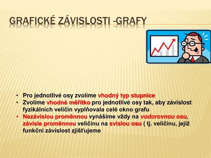 Grafické závislosti -grafy