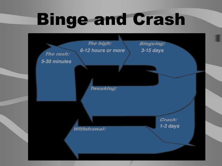 Binge and Crash