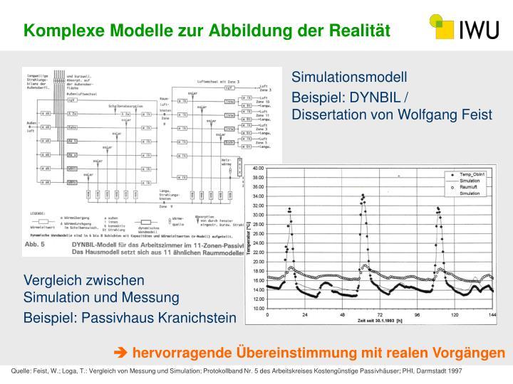 Komplexe Modelle zur Abbildung der Realität
