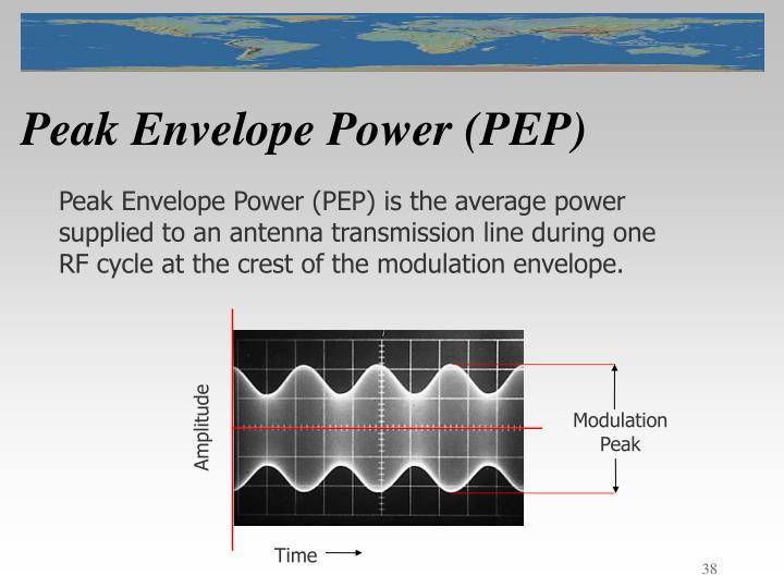 Peak Envelope Power (PEP)