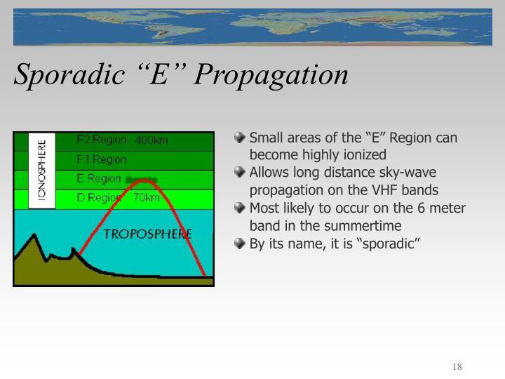 "Sporadic ""E"" Propagation"