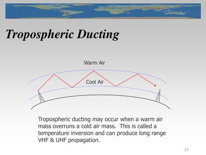 Tropospheric Ducting