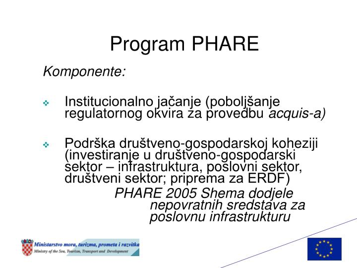 Program PHARE