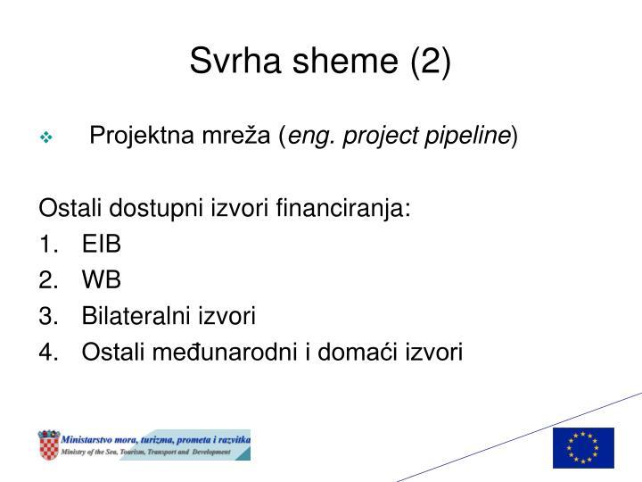 Svrha sheme (2)