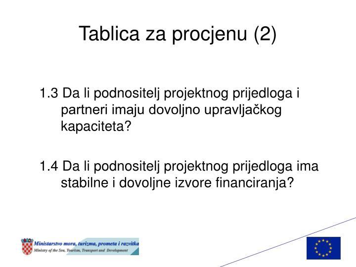 Tablica za procjenu (2)
