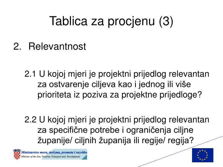 Tablica za procjenu (3)