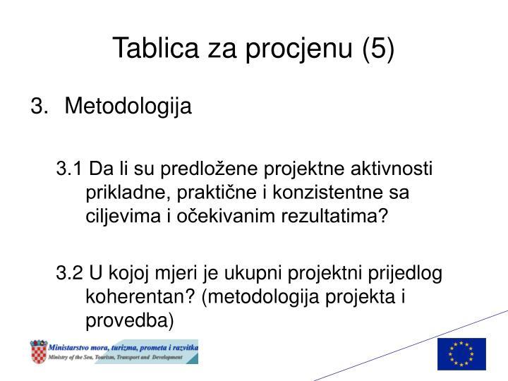 Tablica za procjenu (5)