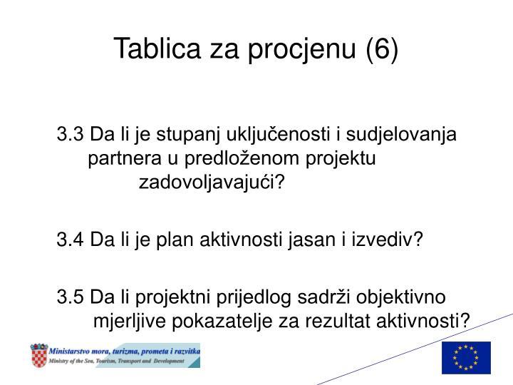 Tablica za procjenu (6)
