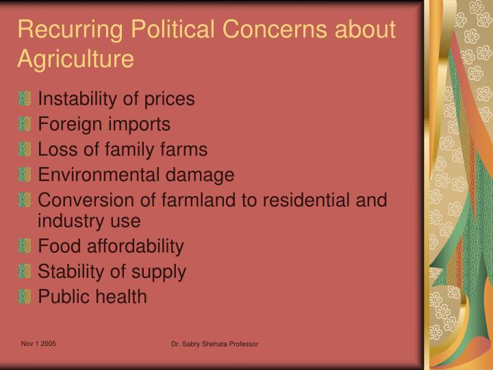 Recurring Political Concerns about Agriculture