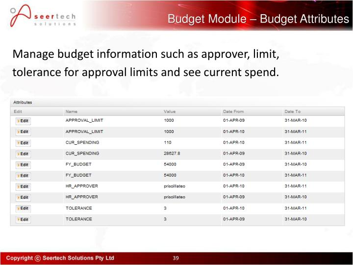 Budget Module – Budget Attributes