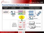 cellcast the lms3
