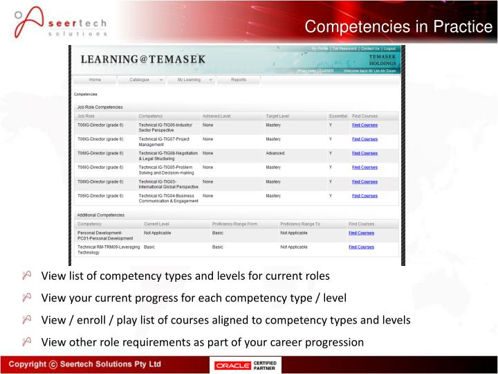 Competencies in Practice